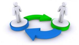 principe du swap, échanges