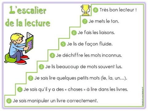 escalier-lecture